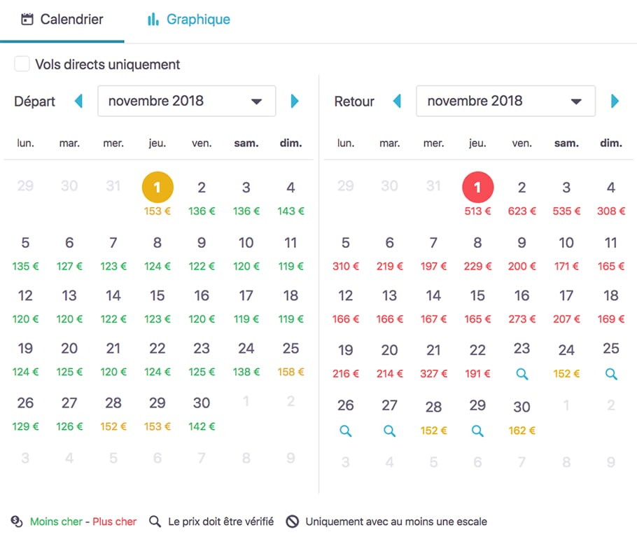 Skyscanner calendrier des prix