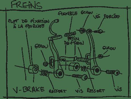 Freins V Brake